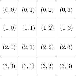 A figurative grid of pixels