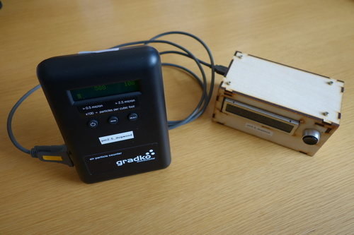 A dylos DC1700 optical particle monitor with bespoke data collection unit